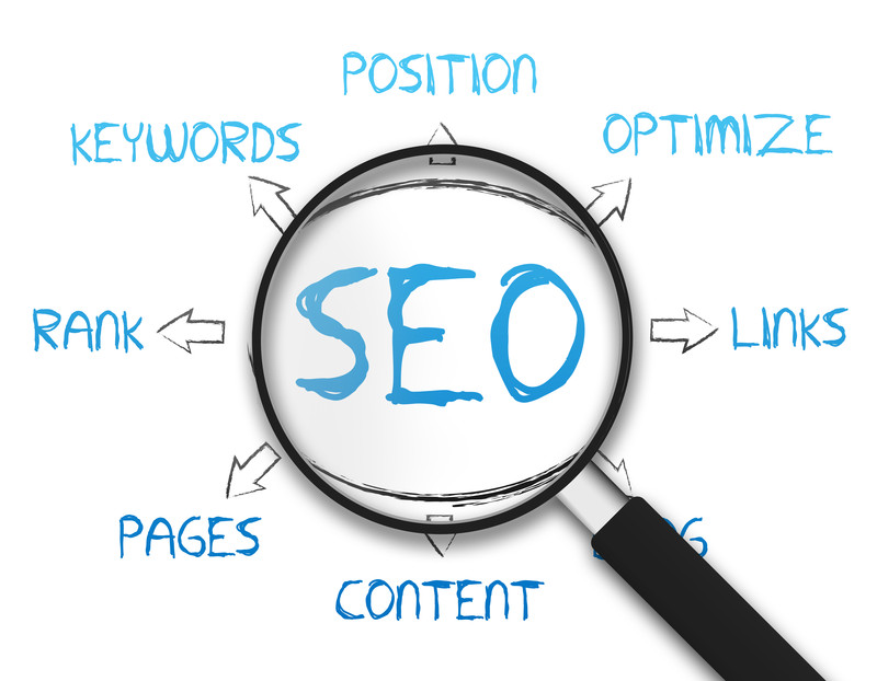 A picture of a magnifying glass surrounded by some of the most influential Search Engine Optimization factors